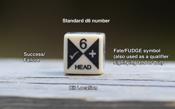 meta dice description